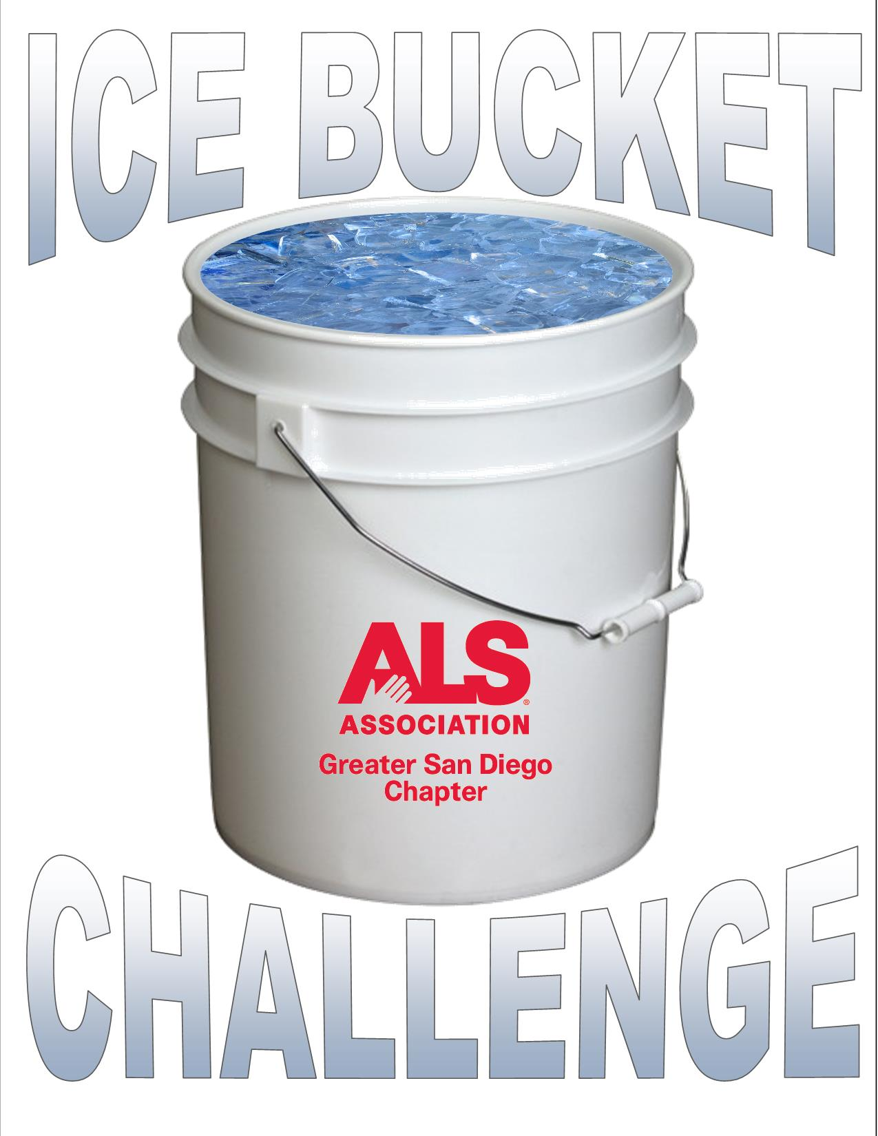 Significance of THE ALS ICE BUCKET CHALLENGE